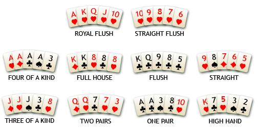 poker lapkombinaciok